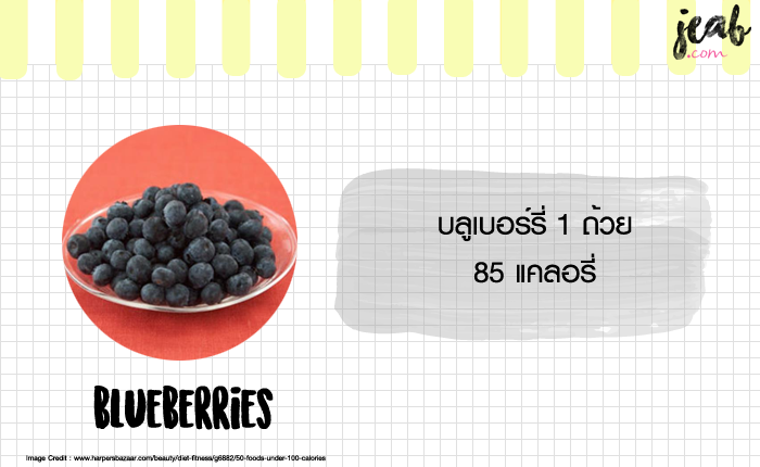 1-Blueberries